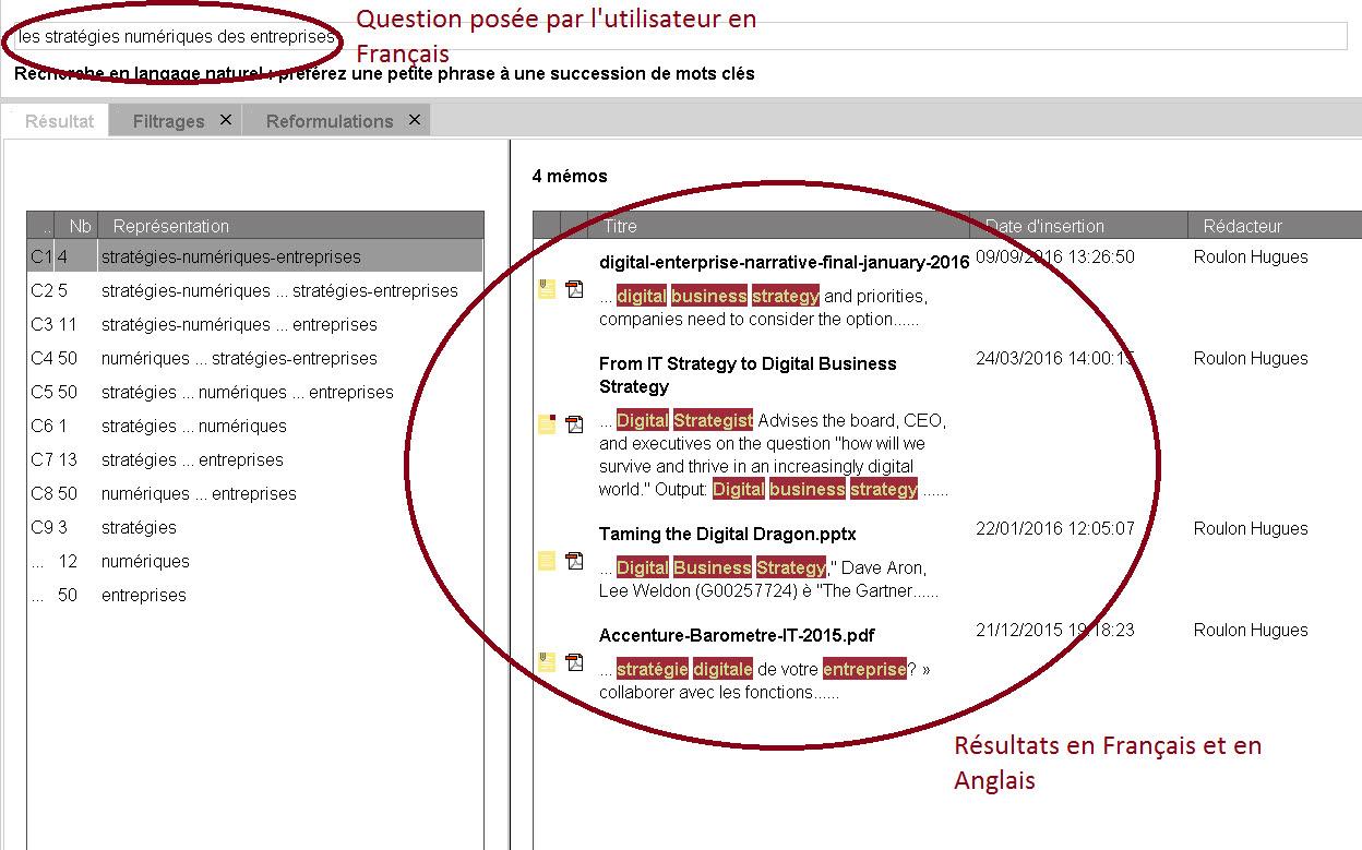 gestion électronique de documents, crosslingue ged ANT'box