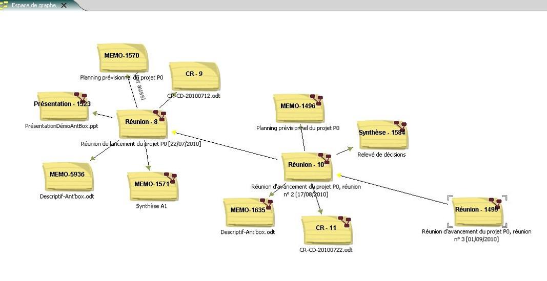 grapher ged ANT'box, suivi de version